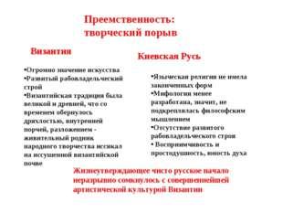 Преемственность: творческий порыв Византия Киевская Русь Огромно значение иск