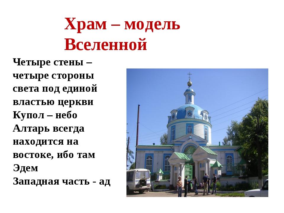 Храм – модель Вселенной Четыре стены – четыре стороны света под единой власть...