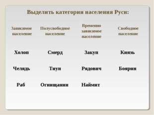 Выделить категории населения Руси: Зависимое населениеПолусвободное населени