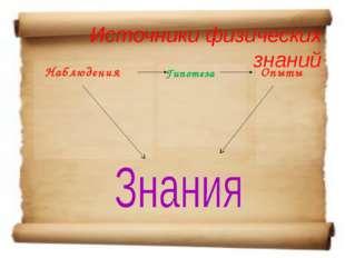 Источники физических знаний Наблюдения Гипотеза Опыты