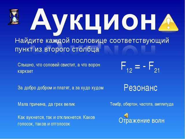 Найдите каждой пословице соответствующий пункт из второго столбца Слышно, что...