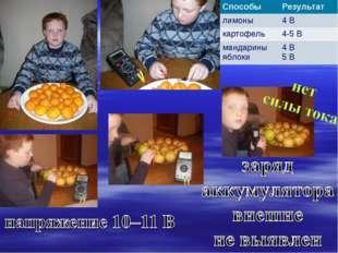 СпособыРезультат лимоны4 В картофель4-5 В мандарины яблоки4 В 5 В