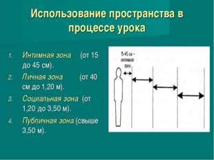 Использование пространства в процессе урока Интимная зона (от 15 до 45 см). Л