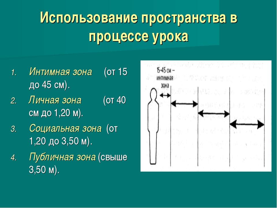 Использование пространства в процессе урока Интимная зона (от 15 до 45 см). Л...