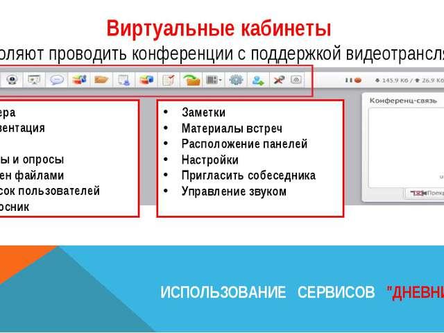 Камера Презентация Чат Тесты и опросы Обмен файлами Список пользователей Опро...
