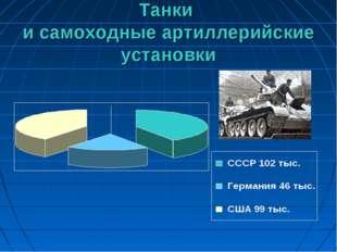 Танки и самоходные артиллерийские установки