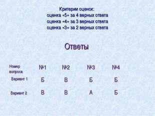 Критерии оценок: оценка «5» за 4 верных ответа оценка «4» за 3 верных ответа