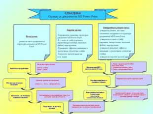 Самооценивание, взаимооценивание, совместное оценивание учителя с учениками
