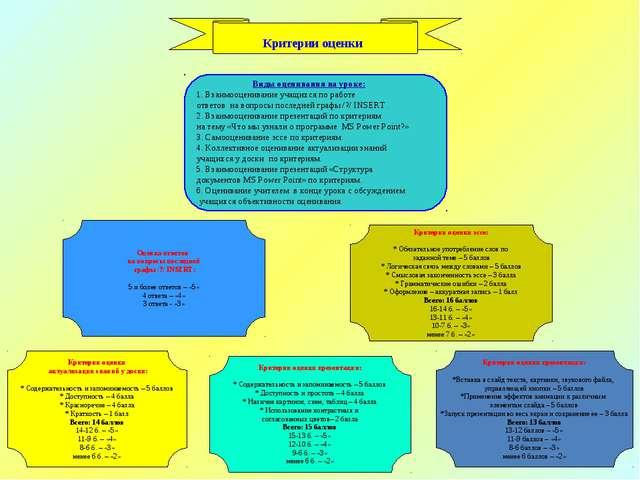 Критерии оценки Критерии оценки презентации: *Вставка в слайд текста, картин...