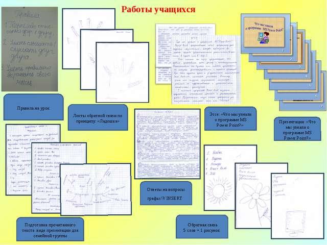 Работы учащихся Ответы на вопросы графы /?/ INSERT Презентация: «Что мы узнал...