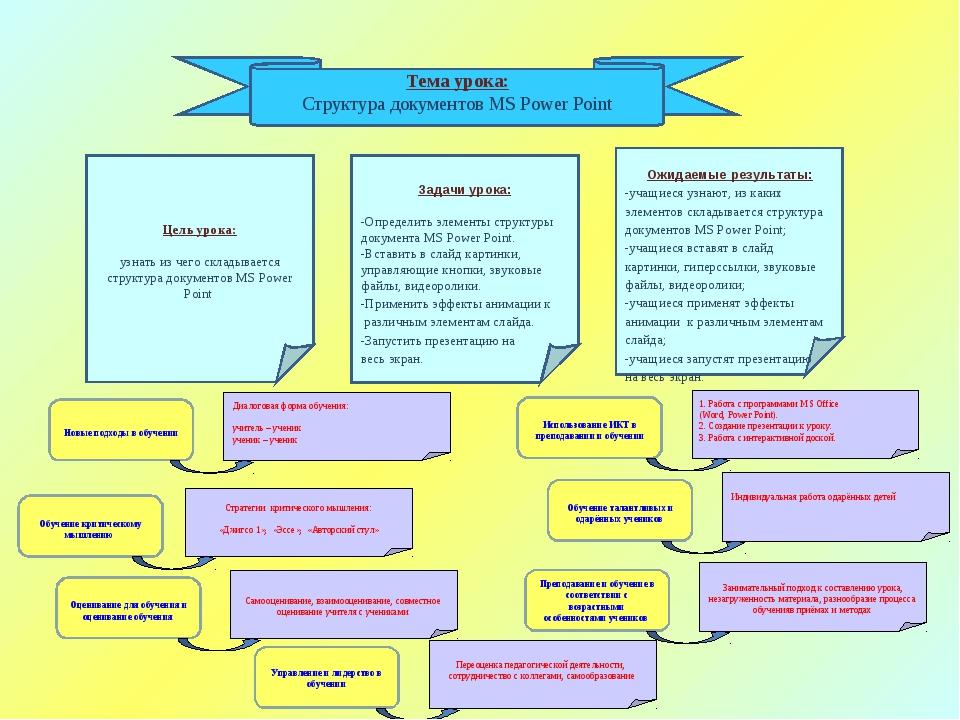 Самооценивание, взаимооценивание, совместное оценивание учителя с учениками...