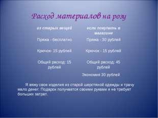 Расход материалов на розу   Экономия 30 рублей Я вяжу свои изделия из с