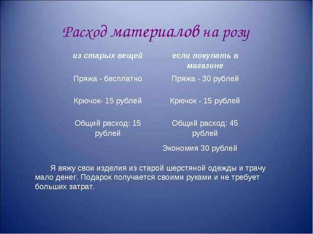 Расход материалов на розу   Экономия 30 рублей Я вяжу свои изделия из с...