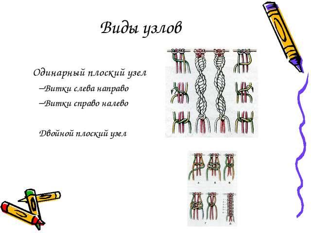 Виды узлов Одинарный плоский узел Витки слева направо Витки справо налево Дво...