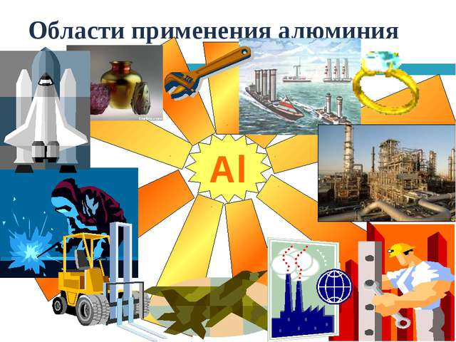 Области применения алюминия Al Губарева В.А.
