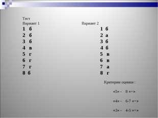 Тест Вариант 1Вариант 2 1 б 1 б 2 б 2 а 3 б 3 б 4 в 4 б 5 г 5 в 6 г 6 в 7 г