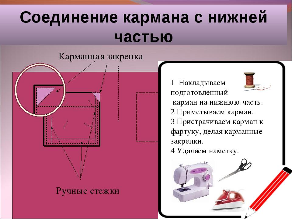 Соединение кармана с нижней частью Карманная закрепка Ручные стежки 1 Наклады...