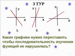 Какие графики нужно переставить чтобы последовательность изучения функций не