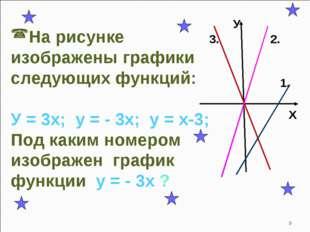 На рисунке изображены графики следующих функций: У = 3х; у = - 3х; у = х-3; П