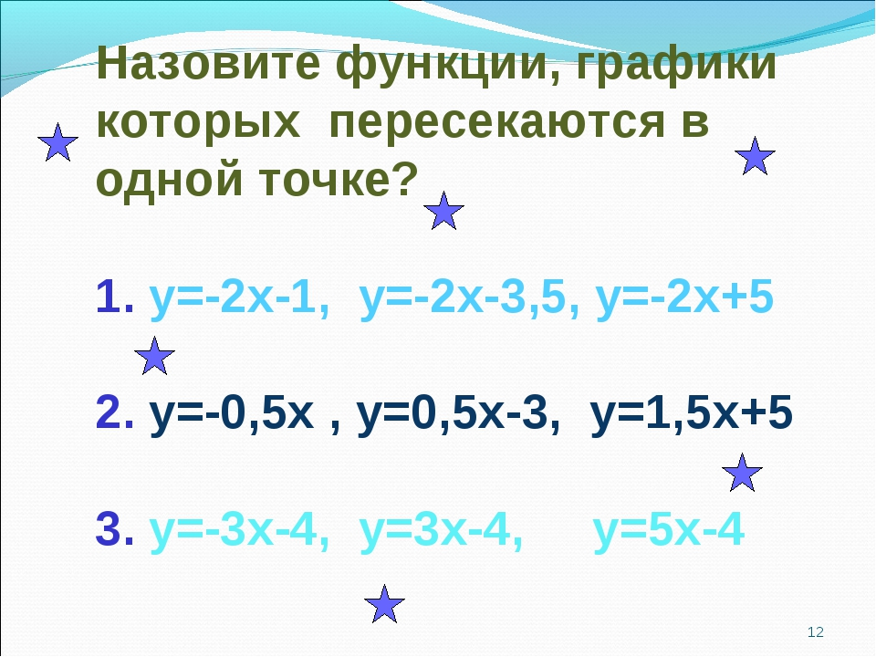 Назовите функции, графики которых пересекаются в одной точке? 1. у=-2х-1, у=-...