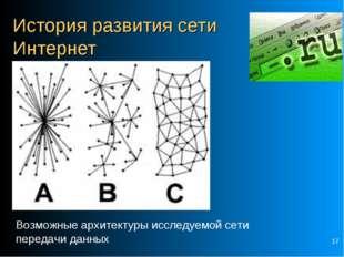 * История развития сети Интернет Возможные архитектуры исследуемой сети перед