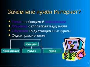 * Зачем мне нужен Интернет? Поиск необходимой информации Общение с коллегами