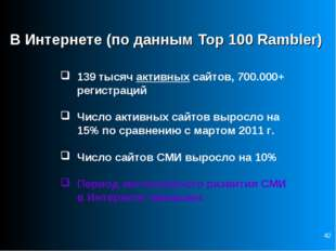 * В Интернете (по данным Top 100 Rambler) 139 тысяч активных сайтов, 700.000+