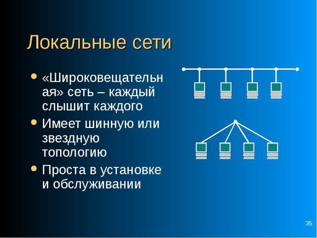 * Локальные сети «Широковещательная» сеть – каждый слышит каждого Имеет шинну...
