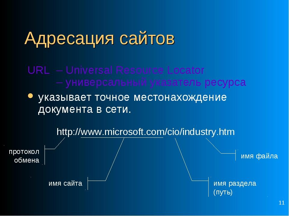 * Адресация сайтов URL – Universal Resource Locator – универсальный указате...