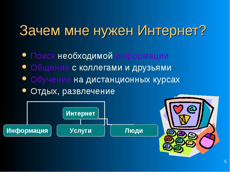* Зачем мне нужен Интернет? Поиск необходимой информации Общение с коллегами...