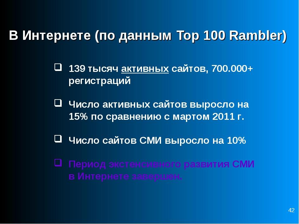 * В Интернете (по данным Top 100 Rambler) 139 тысяч активных сайтов, 700.000+...