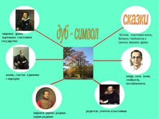 мировое дерево, родные, корни родовые родитель, учитель и наставник мощь, сил