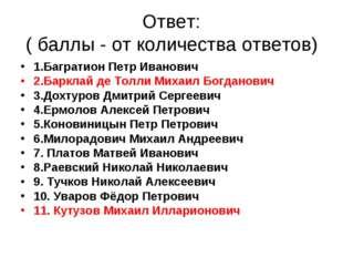 Ответ: ( баллы - от количества ответов) 1.Багратион Петр Иванович 2.Барклай д