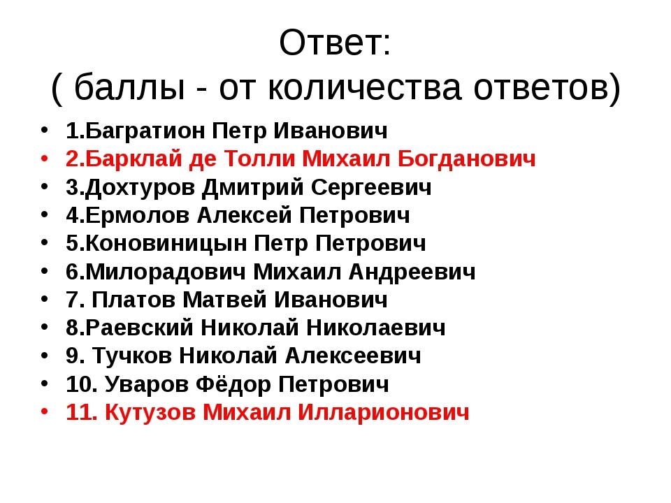 Ответ: ( баллы - от количества ответов) 1.Багратион Петр Иванович 2.Барклай д...