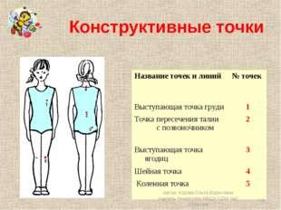 Конструктивные точки * Автор: Юрова Ольга Борисовна учитель технологии МБОУ С