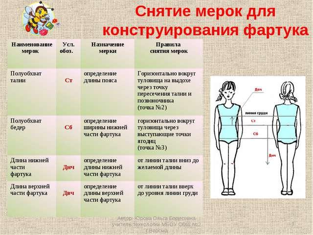 Снятие мерок для конструирования фартука * Автор: Юрова Ольга Борисовна учите...