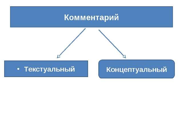 Комментарий Текстуальный Концептуальный