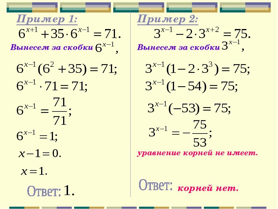 Пример 1: Вынесем за скобки Пример 2: Вынесем за скобки уравнение корней не...