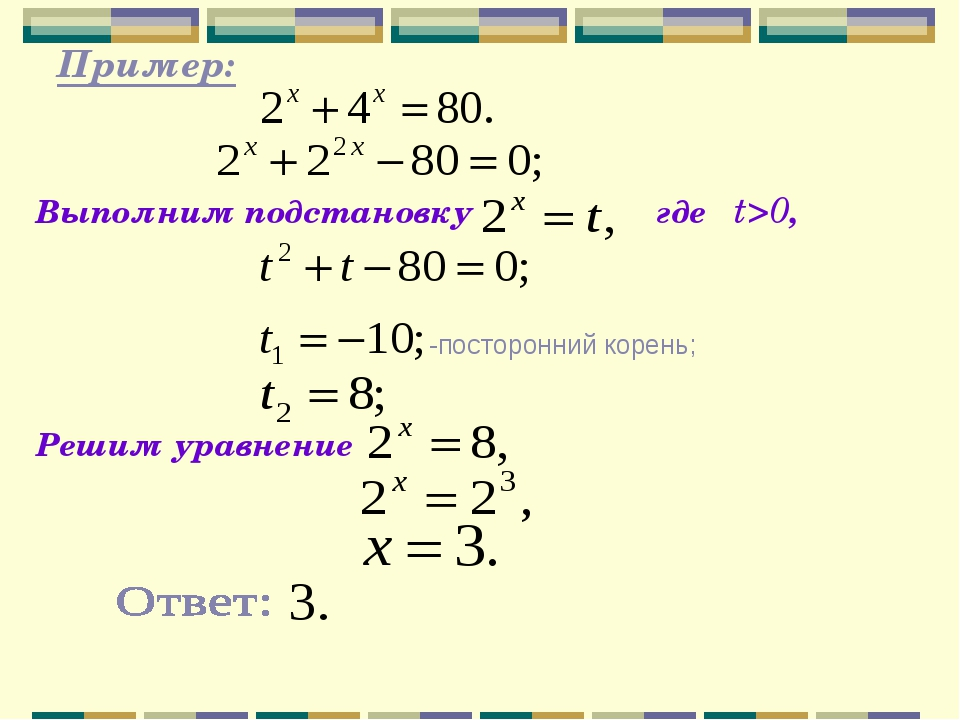 Пример: Выполним подстановку где t>0, Решим уравнение -посторонний корень;