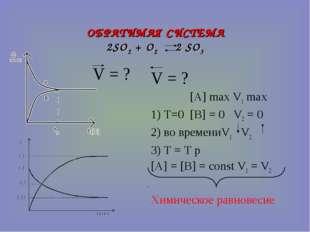 ОБРАТИМАЯ СИСТЕМА 2SO2 + O2 2 SO3 V = ? V = ? [А] max V1 max 1) T=0 [B] = 0 V