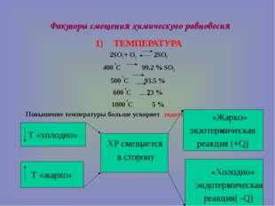 Факторы смещения химического равновесия ТЕМПЕРАТУРА 2SO2 + O2 2SO3 400 oC 99.