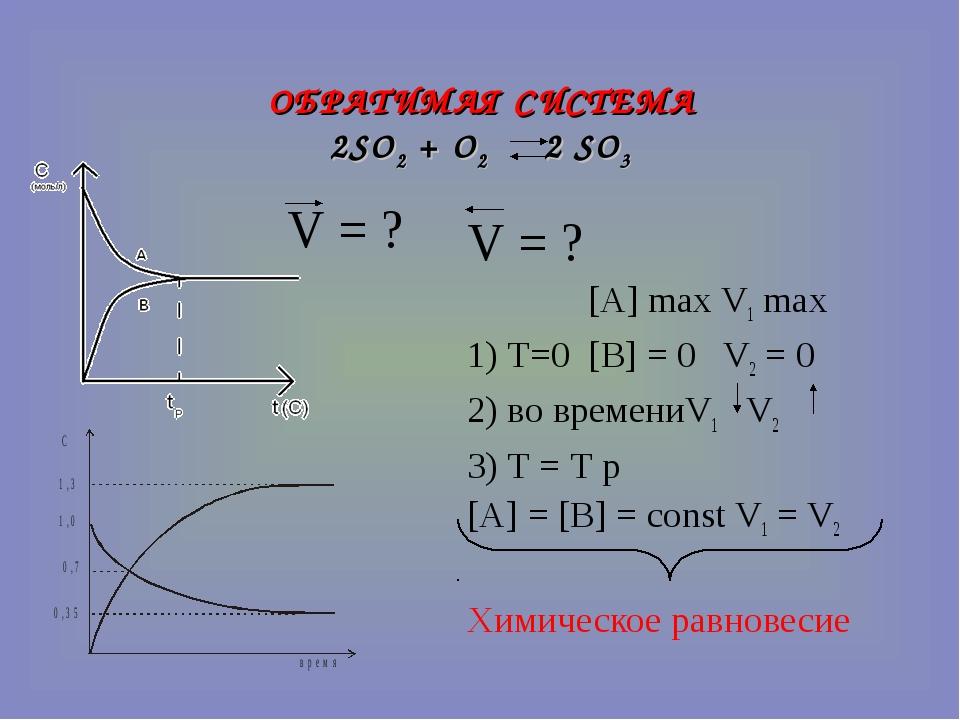 ОБРАТИМАЯ СИСТЕМА 2SO2 + O2 2 SO3 V = ? V = ? [А] max V1 max 1) T=0 [B] = 0 V...