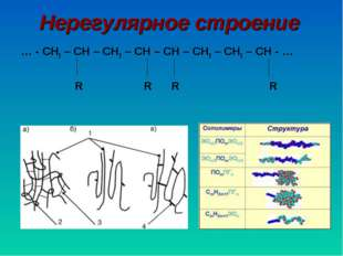 Нерегулярное строение … - СН2 – СН – СН2 – СН – СН – СН2 – СН2 – СН - … R R R R