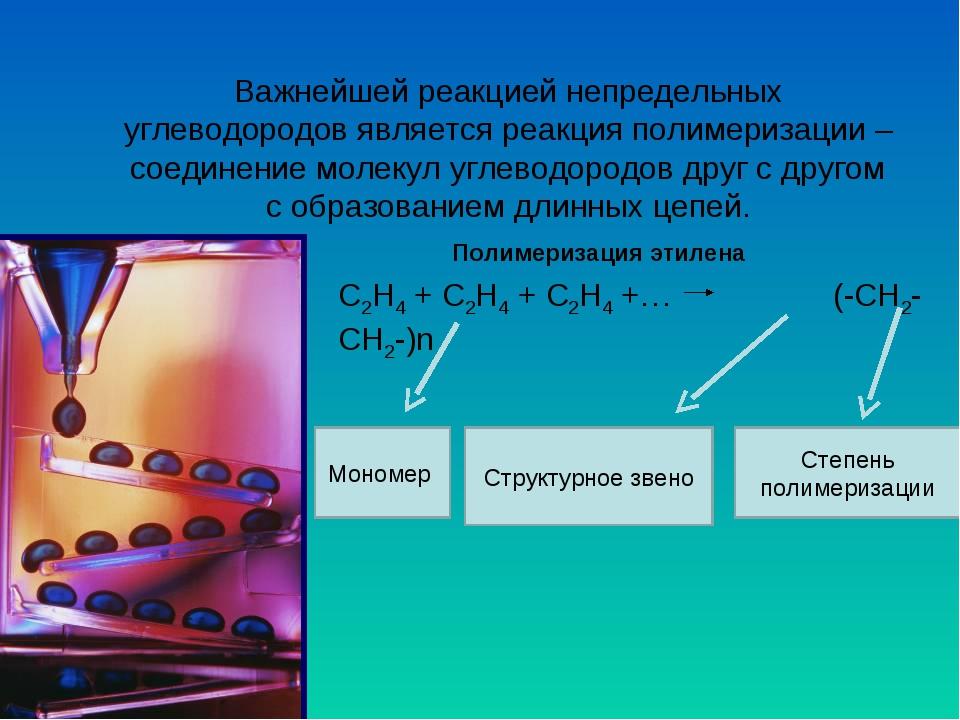 Важнейшей реакцией непредельных углеводородов является реакция полимеризации...