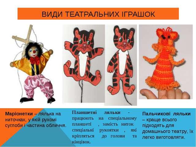 ВИДИ ТЕАТРАЛЬНИХ ІГРАШОК Маріонетки – лялька на ниточках, у якій рухомі сугло...