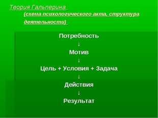 Теория Гальперина (схема психологического акта, структура деятельности) Потре