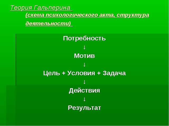 Теория Гальперина (схема психологического акта, структура деятельности) Потре...