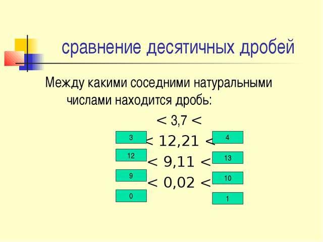 сравнение десятичных дробей Между какими соседними натуральными числами наход...
