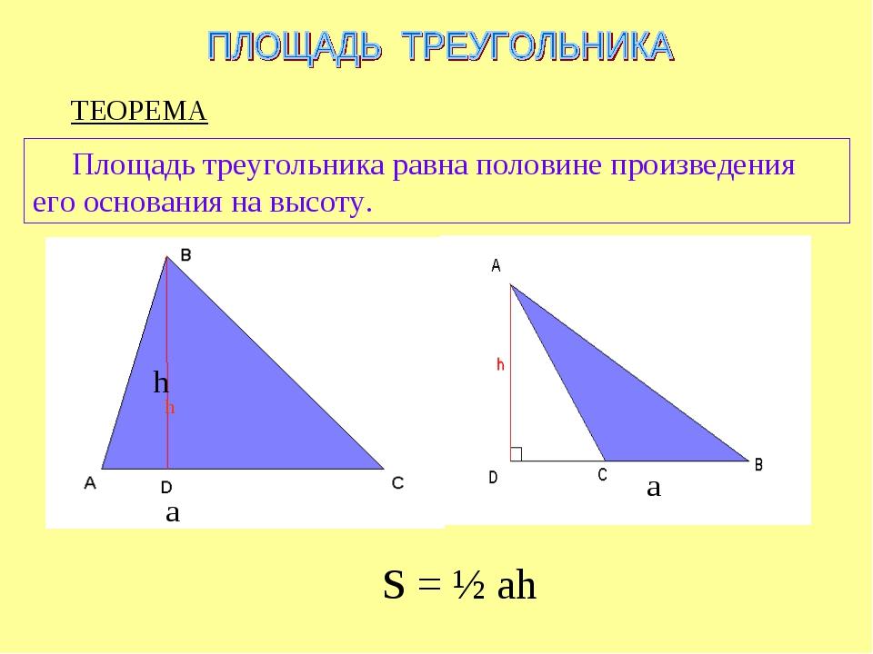 ТЕОРЕМА Площадь треугольника равна половине произведения его основания на выс...