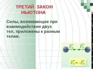 ТРЕТИЙ ЗАКОН НЬЮТОНА Силы, возникающие при взаимодействии двух тел, приложен